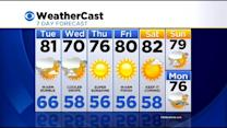 Afternoon Weather On 5/5: Partly Sunny, Chance Of Rain