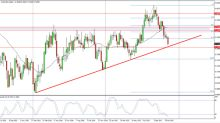 AUD/USD Price forecast for the week of November 20, 2017, Technical Analysis