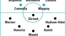 Brighton v Chelsea: match preview