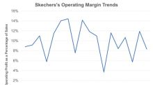 What Could Slow Down Skechers's EPS Growth