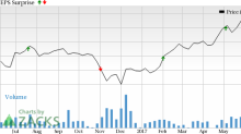 Will National Financial (FNF) Crush Estimates at Its Next Earnings Report?
