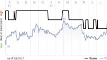 See what the IHS Markit Score report has to say about Ebix Inc.
