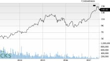 Prothena (PRTA) Down 5.8% Since Earnings Report: Can It Rebound?
