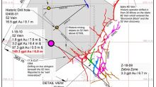 Rise Gold Intersects 149 gpt Gold Over 6.8 meters at Idaho-Maryland