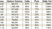 Tuesday's Vital Data: Apple, AT&T and United States Steel