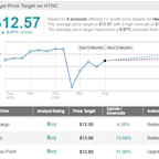 """3 """"Strong Buy"""" Dividend Stocks That Pay Over 9%"""