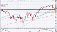 5 Top Stock Trades for Monday: OKTA, TSLA, BIG, NVDA