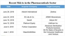 Some Recent Pharmaceutical Mergers and Acquisitions