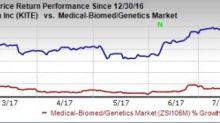 5 CAR-T Stocks in Focus as NVS Drug Wins FDA Advisory Panel Vote