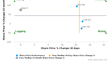 SNAI SpA breached its 50 day moving average in a Bearish Manner : SNA-IT : January 26, 2017