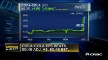 Coca-Cola shares jump 3% after earnings beat, as shift from sugary drinks boosts sales