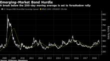 EM Bonds on Cusp of Rally Now at Mercy of Fed, Trade Talks
