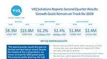 VIQ Solutions Reports Second Quarter Results Growth Goals Remain on Track for 2020