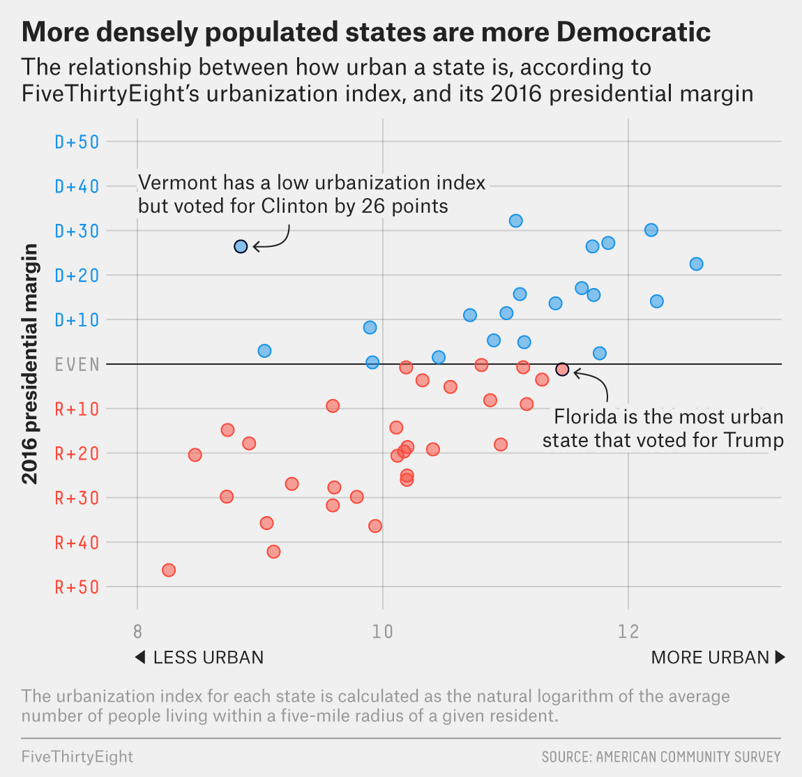 How Urban Or Rural Is Your State? And What Does That Mean For The 2020  Election?