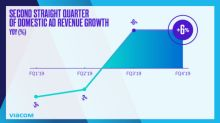Viacom Reports Fourth Quarter and Full Year Results