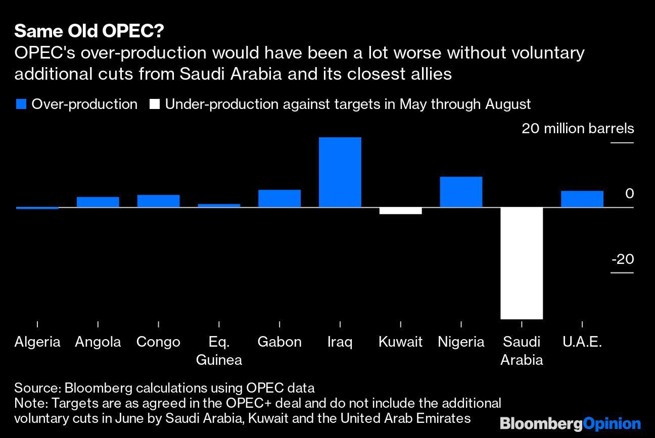 Why Saudi Arabia Wants to Scare Oil Traders