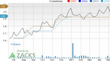 KNOT Offshore (KNOP) Shows Strength: Stock Adds 7.6% in Session