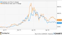 Overstock.com's Turn to Cryptocurrencies Isn't Surprising