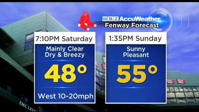 WBZ AccuWeather Evening Forecast For April 4