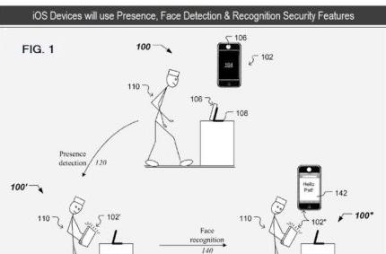 Apple going after face detection patent on iOS