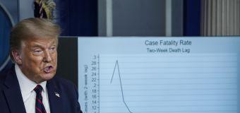 Trump cherry-picks virus data statistics at briefing