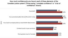 Less than half of Canadians have faith in justice system: poll