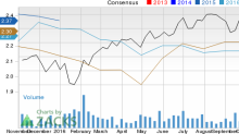 Is American Capital Agency (AGNC) Stock a Solid Choice Right Now?