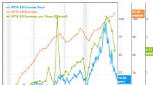 5 Guru Stocks With Predictable Businesses