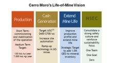 Can Cerro Moro Sustain Yamana Gold Stock beyond Q3 2018?