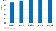 NovoCure's Operational Performance in Q3 2018: What to Expect