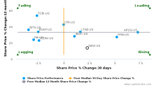 Southside Bancshares, Inc. breached its 50 day moving average in a Bearish Manner : SBSI-US : June 23, 2017