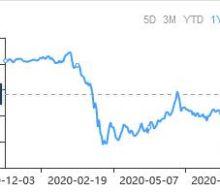 3 Stocks Trading Below Their Earnings Power Values