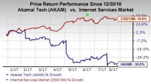 Here's Why Investors Should Offload Akamai (AKAM) Stock