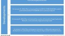 What Investors Should Know about Pfizer's Recent Developments