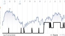 See what the IHS Markit Score report has to say about Entergy Corp.