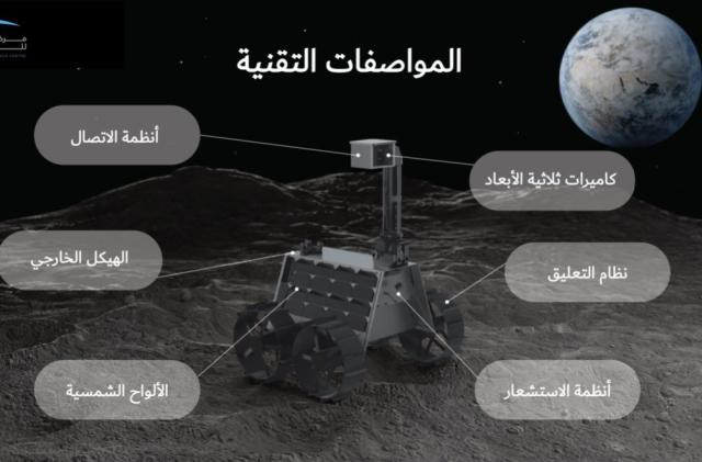 UAE plans to put a lander on the Moon by 2024