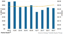 How ETE's Distribution Coverage Trended in 2018
