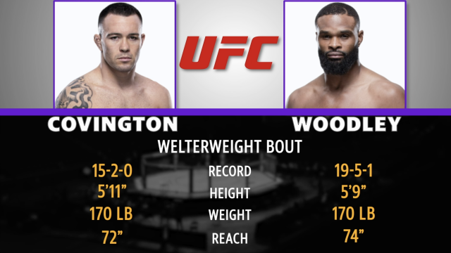 Ufc Tyron Woodley In A Tough Spot After Back To Back Losses