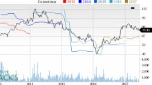 New Strong Buy Stocks for June 14th