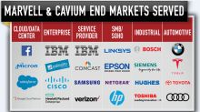 Marvell CEO on creating an internet of things infrastructure 'pure play' with Cavium acquisition