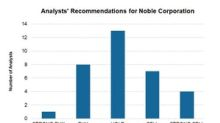 What Do Analysts Recommend for Noble?