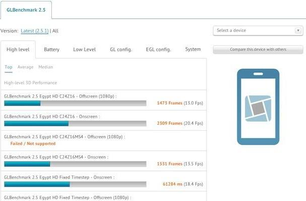 Samsung SCH-i425 Godiva outed in benchmark tests, headed for Verizon
