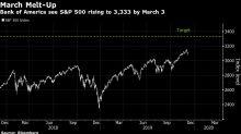 Bank of America Says Market Primed for First Quarter 'Melt-Up'