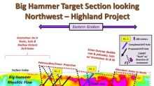 Bravada Reacquires 100% of Highland Gold/Silver Project, Nevada; Initiates Permitting for 2021 Drilling at Big Hammer Target