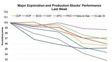 Upstream Stocks Saw Massive Selling Last Week