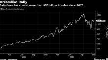 Salesforce Churns Out $50 Billion Rally as Challenges Mount