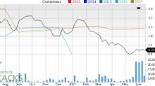 NII Holdings Up 66.7% Since Earnings: Will It Continue?