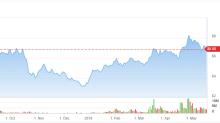Why Cannabis Stock HEXO Has a Bright Future