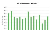 UK Service PMI Strengthens
