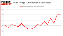 Hedge Funds Have Never Been More Bullish On Erie Indemnity Company (ERIE)